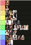 Final Fantasy Women.png