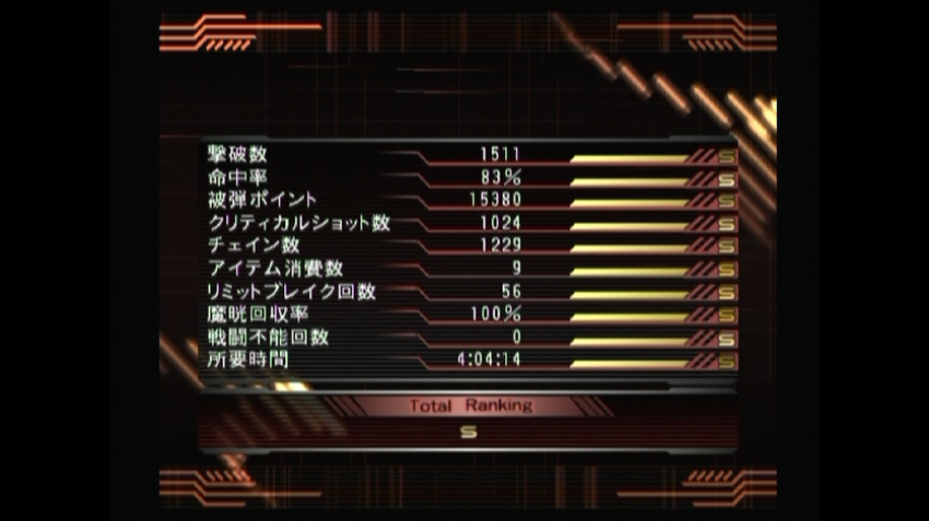 Dirge of Cerberus 'All S Rankings' Run Completed